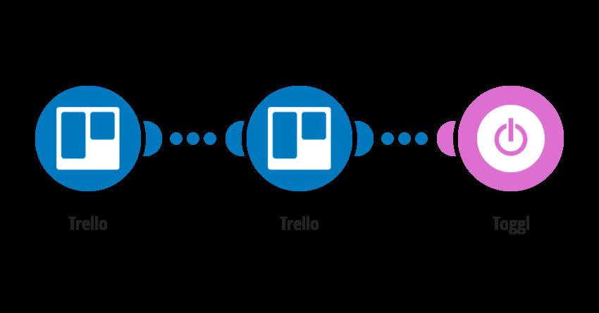 Vytvoření nového projektu v Togglu z nástěnky v Trellu