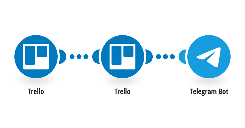 Send Telegram messages for new Trello boards