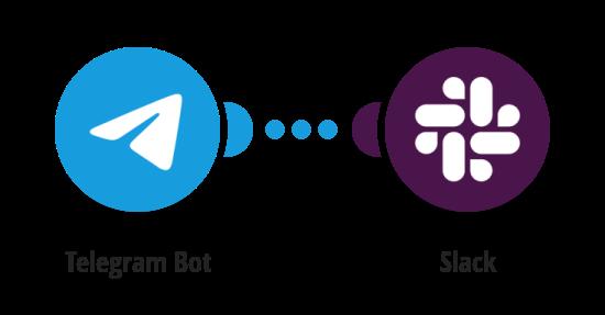 Get new Telegram messages in Slack