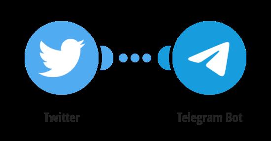 Twitter, Telegram Bot Integrations | Integromat