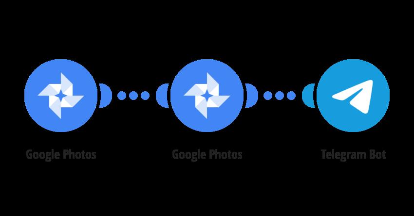 Send new Google Photos to Telegram