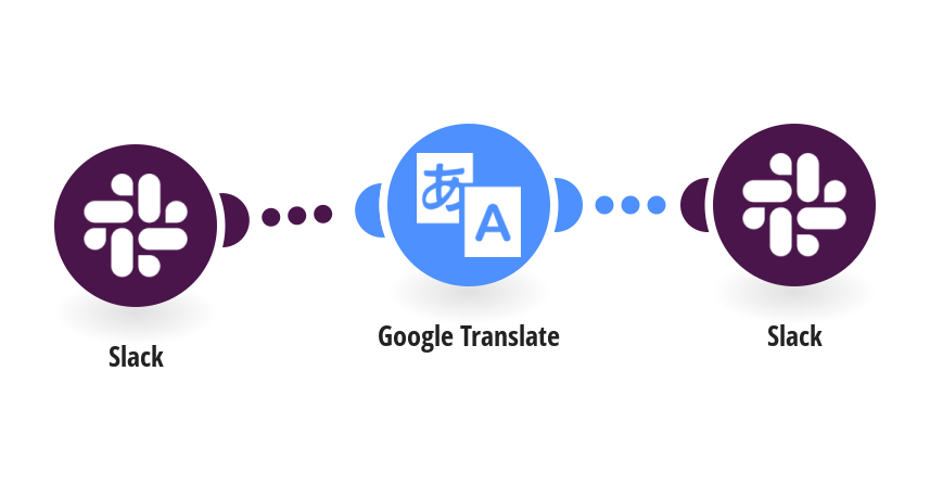 Automatically translate new Slack messages with Google Translate