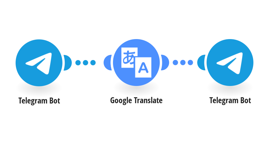 Google Translate, Telegram Bot Integrations | Integromat