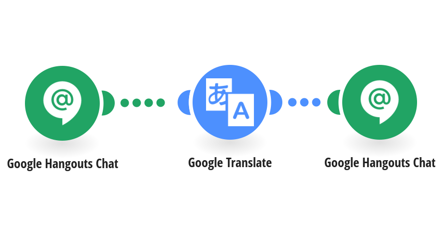 Automatically translate new Google Hangouts Chat messages with Google Translate