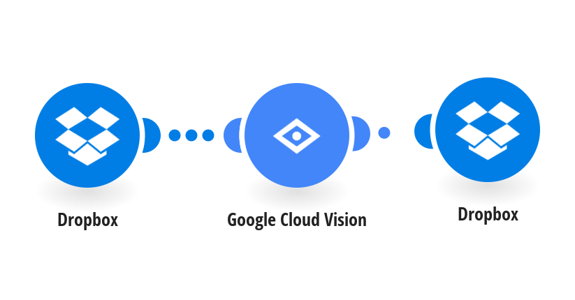 Detect text within new Dropbox images using Google Cloud Vision (OCR) and save it to Dropbox as a new file
