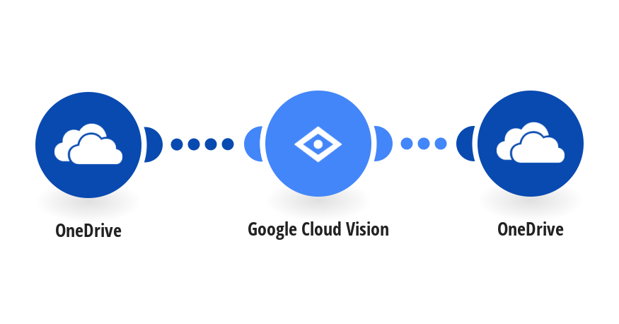 Detect text within new OneDrive images using Google Cloud Vision (OCR) and save it to OneDrive as a new file