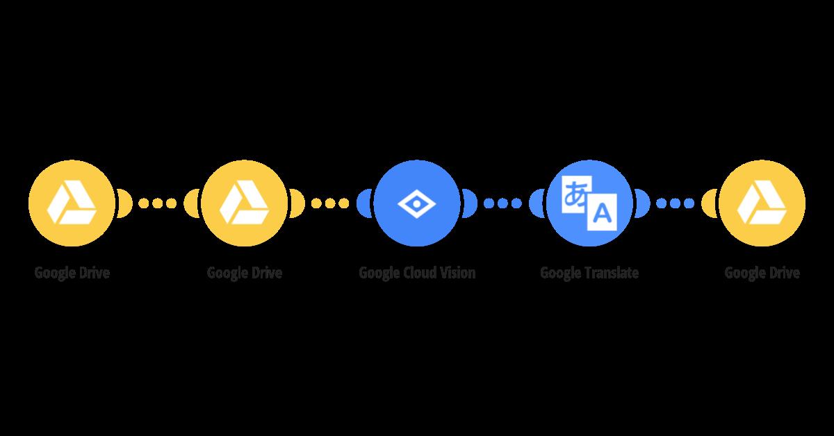Google Cloud Vision Integrations | Integromat