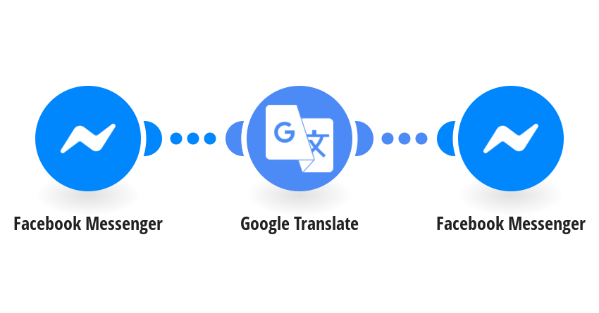 Automatically translate new Facebook Messenger messages with Google Translate