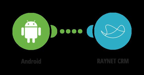 Automatické vytváření příchozích hovorů v RAYNET CRM