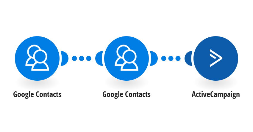 Add new Google Contacts to ActiveCampaign