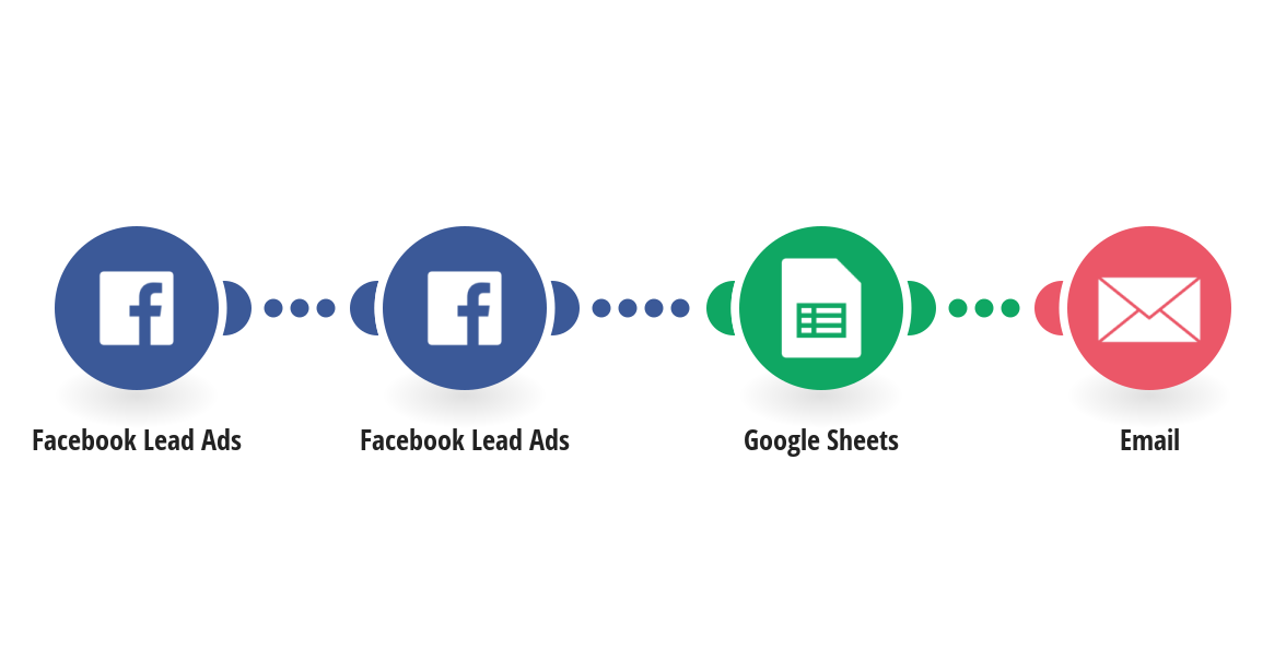 Add rows to Google Sheets & Send emails for new Facebook Lead Ads submissions