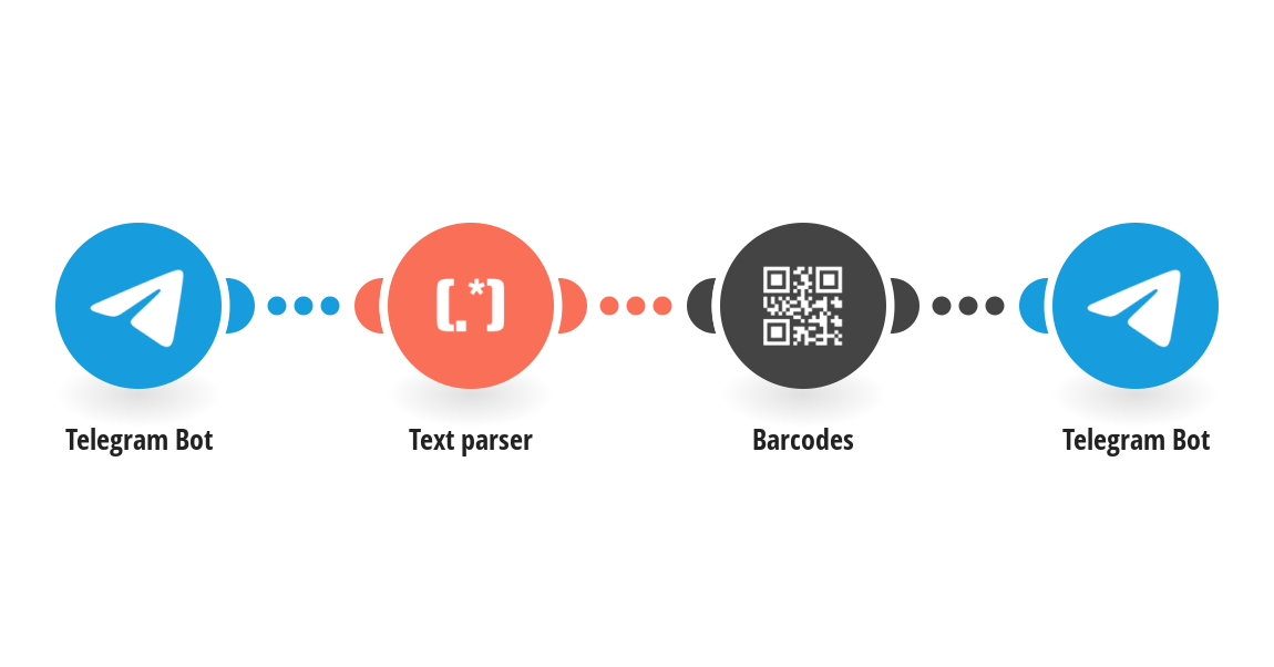 Create barcodes from links posted in Telegram