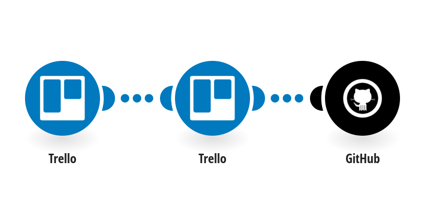 Create GitHub issues from new Trello cards