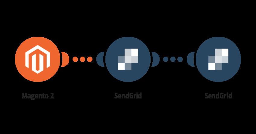 Add new Magento 2 customers to SendGrid