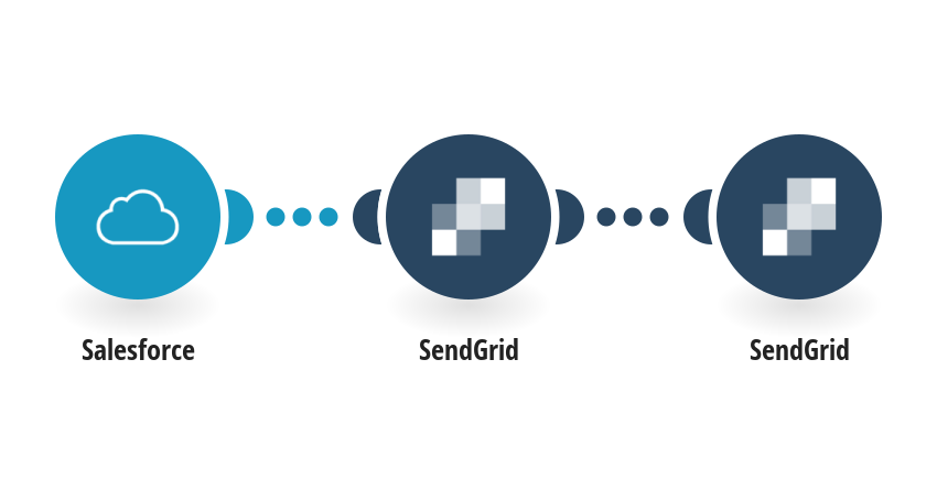 Add new Salesforce contacts to SendGrid