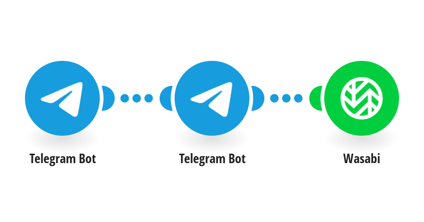 Save new Telegram files to Wasabi