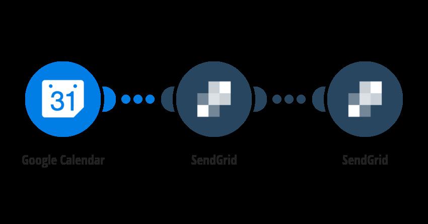 Send SendGrid emails for new Google Calendar events