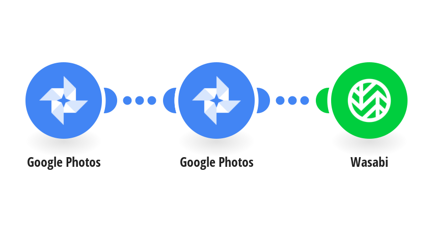 Back up new Google photos to Wasabi