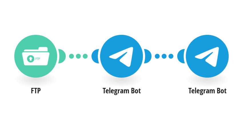 Send new files from your FTP server to a Telegram channel