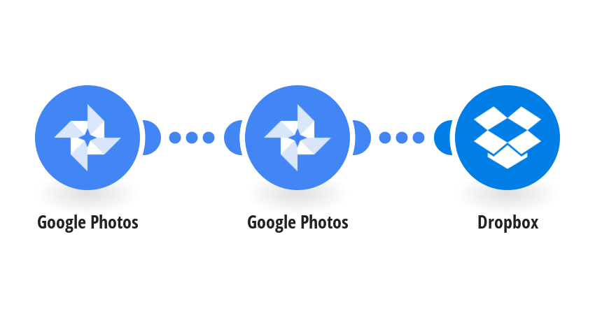 Backup new Google Photos to Dropbox
