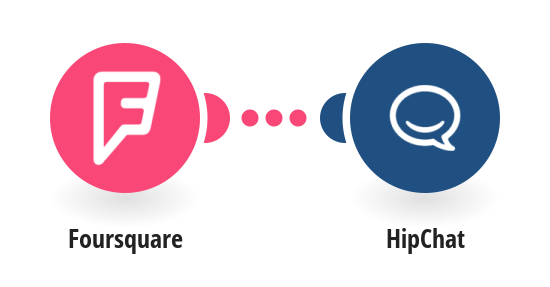 Send HipChat messages for new Foursquare checkins