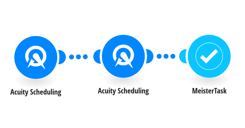 Create new MeisterTask tasks from new Acuity Scheduling appointments