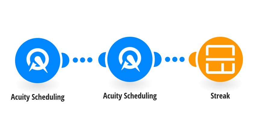 Create new Streak tasks from new Acuity Scheduling appointments