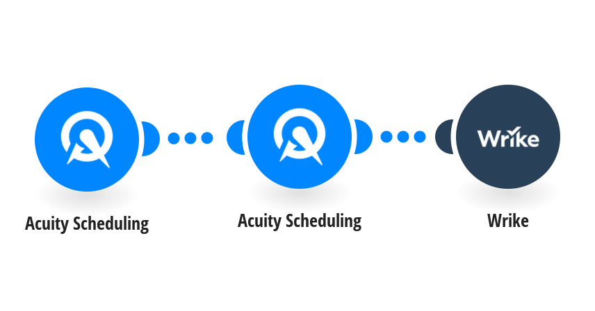 Create Wrike tasks from new Acuity Scheduling appointments