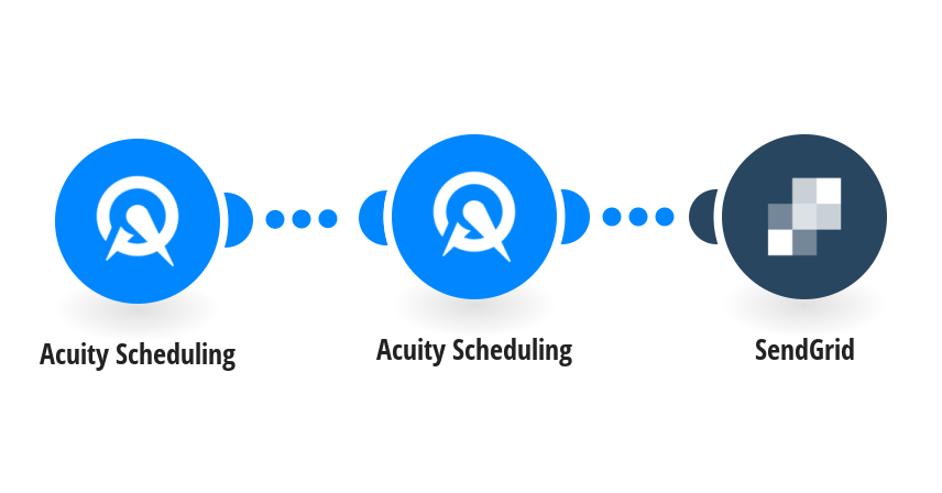Create SendGrid Contacts from new Acuity Scheduling appointments