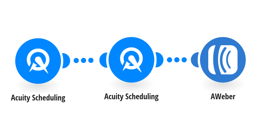 Create AWeber subscribers from new Acuity Scheduling appointments
