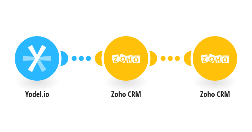 Add finished incoming Yodel.io calls to Zoho CRM