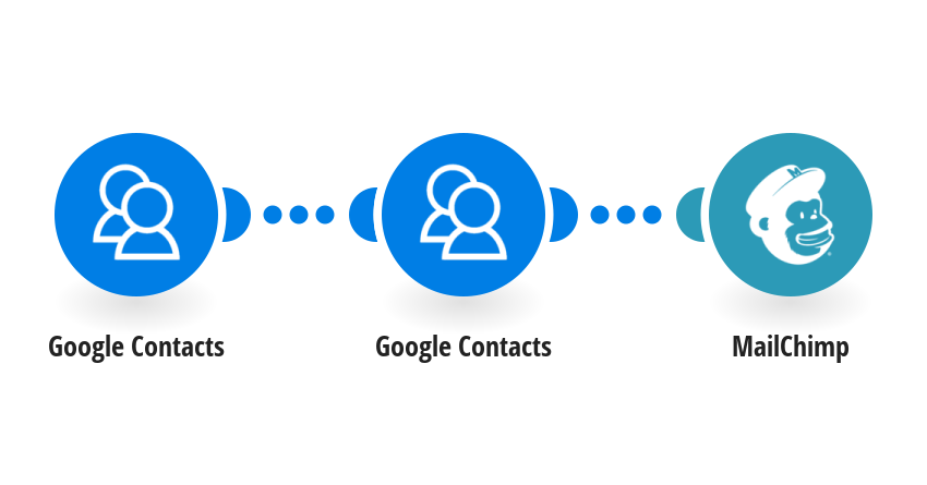 Add new Google contacts to MailChimp as subscribers