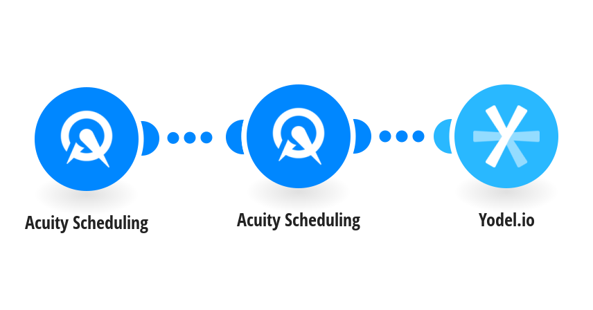 Create Yodel.io contacts from new Acuity Scheduling appointments