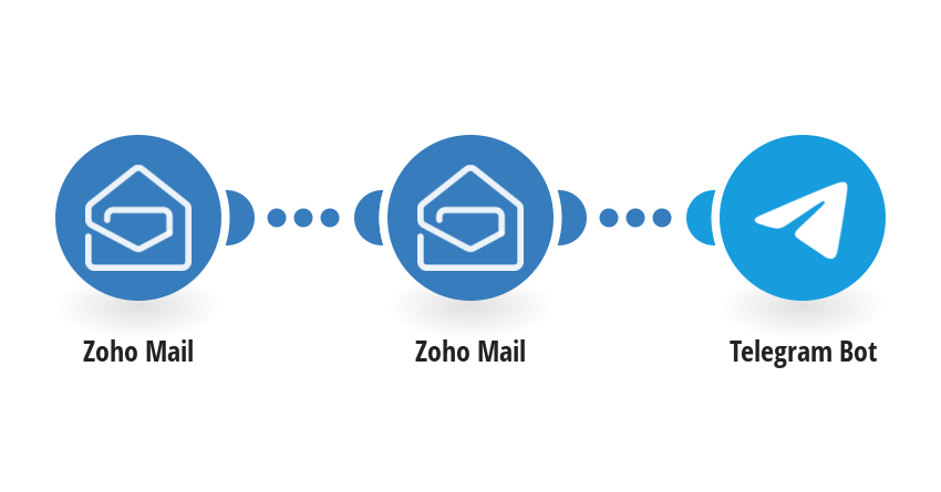 Get new emails from Zoho Mail in Telegram