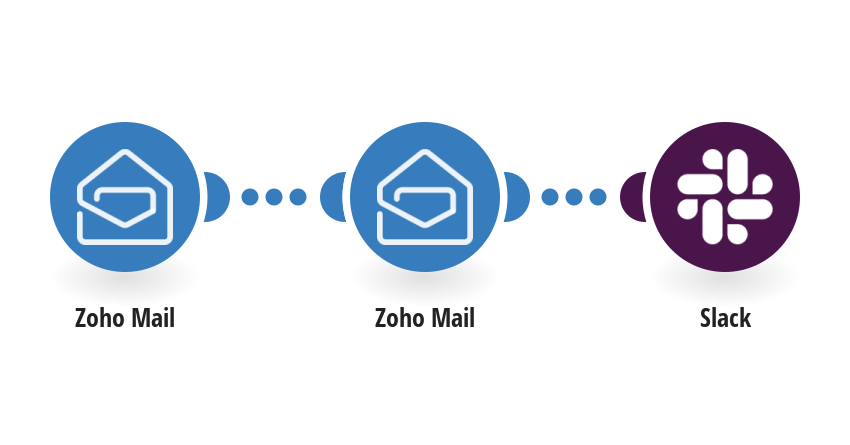 Get new emails from Zoho Mail in Slack
