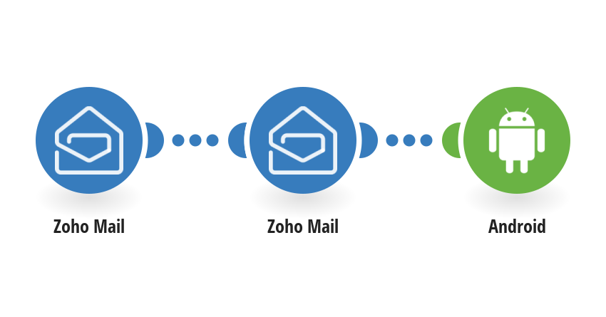 Get Android notifications for new Zoho Mail emails matching your search criteria