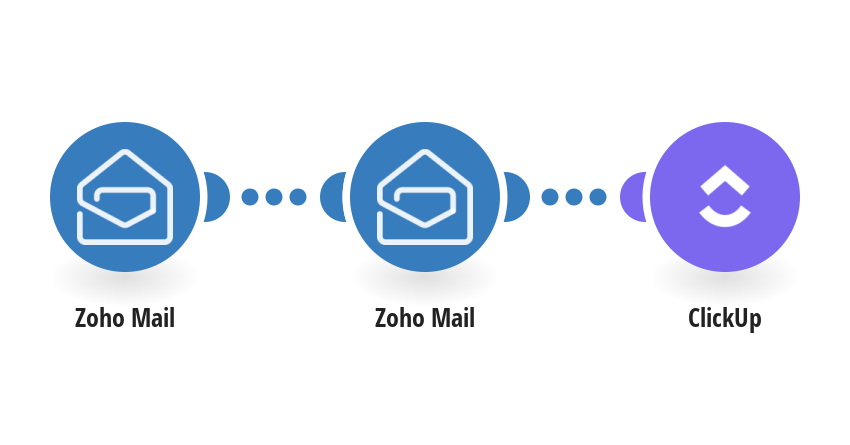 Create ClickUp tasks from new Zoho Mail emails