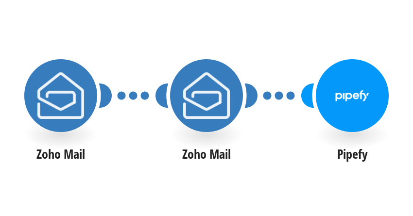 Create Pipefy cards from new Zoho Mail emails