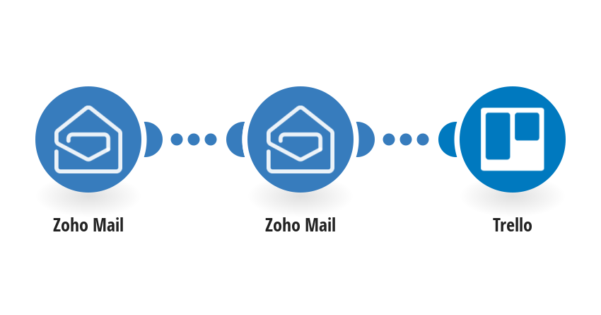 Create Trello cards from new Zoho Mail emails