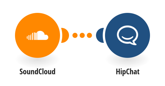 Send HipChat messages for new SoundCloud tracks