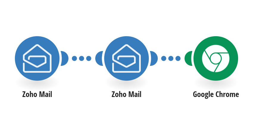 Get Google Chrome notifications for new Zoho Mail emails matching a specified search query