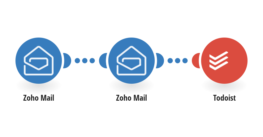 Create Todoist tasks from new Zoho Mail emails