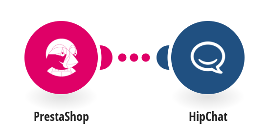 Send HipChat messages for new PrestaShop orders