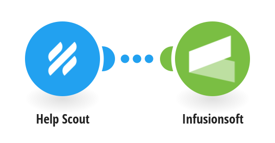 Add new Help Scout customers to Infusionsoft