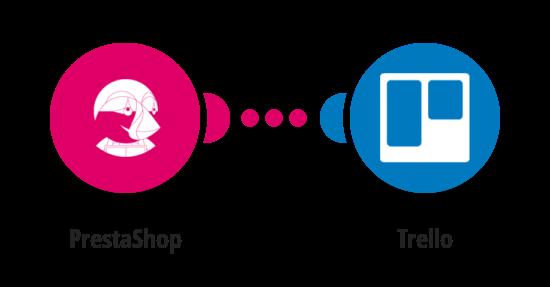 Vytvoření karty v Trellu z nové objednávky v PrestaShopu