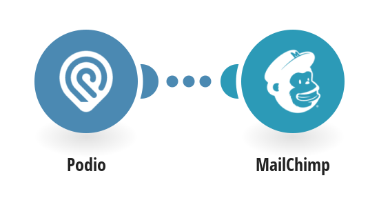Add new Podio contacts to Mailchimp as subscribers