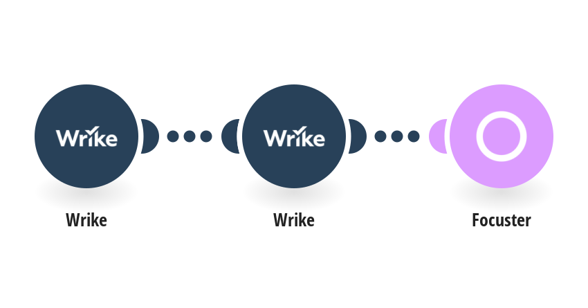 Send a new task from Wrike into Focuster