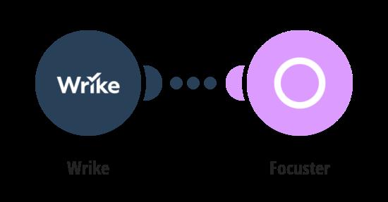 Send Wrike tasks from a folder into Focuster