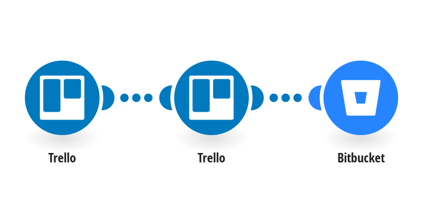 Create BitBucket issues from new Trello cards