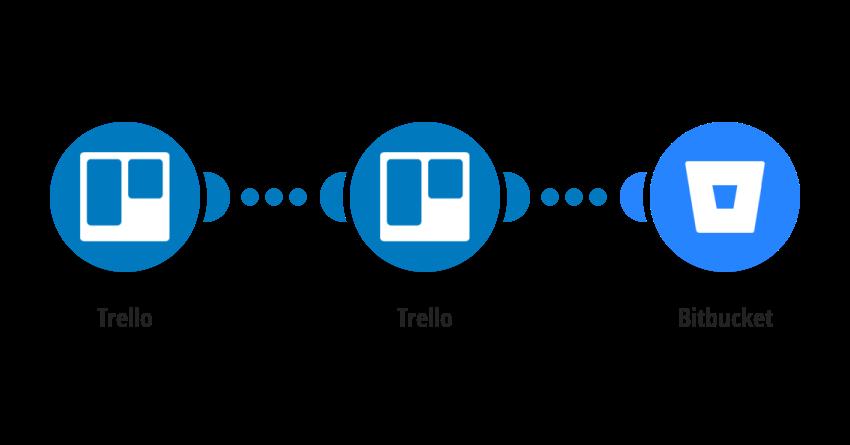 Vytvoření úkolu v Bitbucketu z nové karty v Trellu